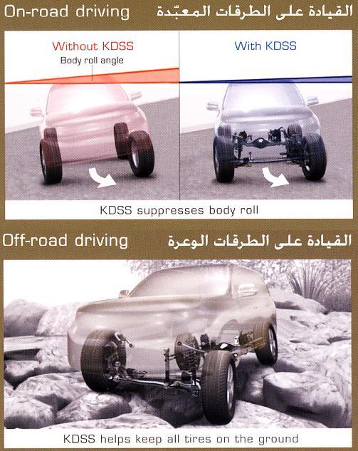 تقرير كامل سيارة برادو 2012