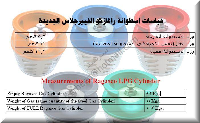سعر اسطوانة الغاز الجديدة في السعودية 2019
