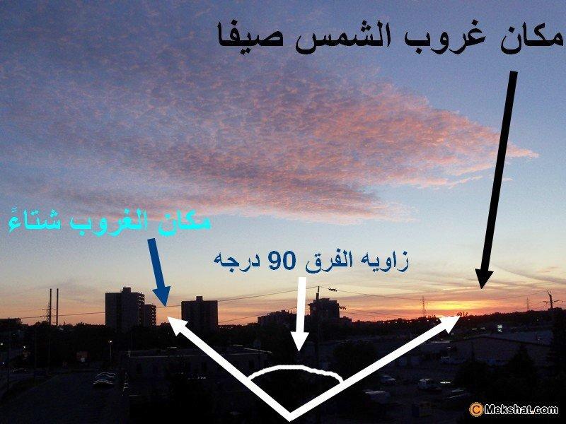 هل تعلم ان الشمس تشرق من الشمال من اكثر من عام؟ لم يخبرك احد والآن ننتظر ان تشرق من العرب وتتوقف الارض عن الدوران..؟ Mk199966_mk199966_1x1