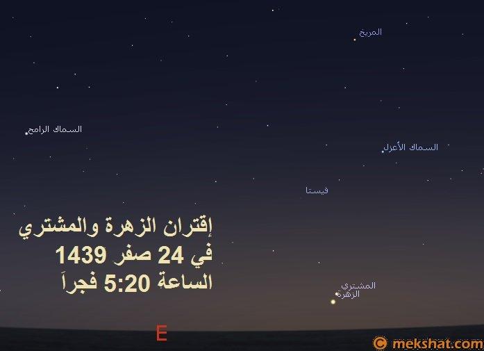 يبدأ كوكب الزهرة بالإقتراب من الشمس في أواخر شهر ربيع الأول حتى يكون خلف  الشمس مباشرة في 22 ربيع الأول ليبدأ في الظهور مرة أخرى في أواخر شهر جمادى  الأولى في ...
